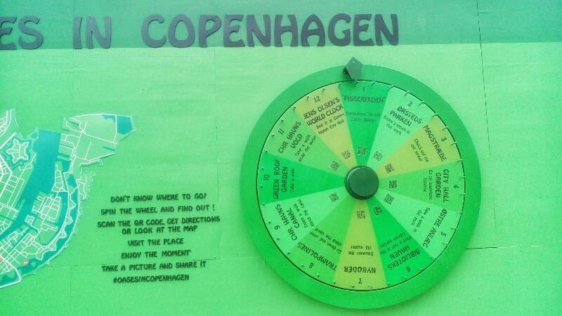 ruota-Copenaghen